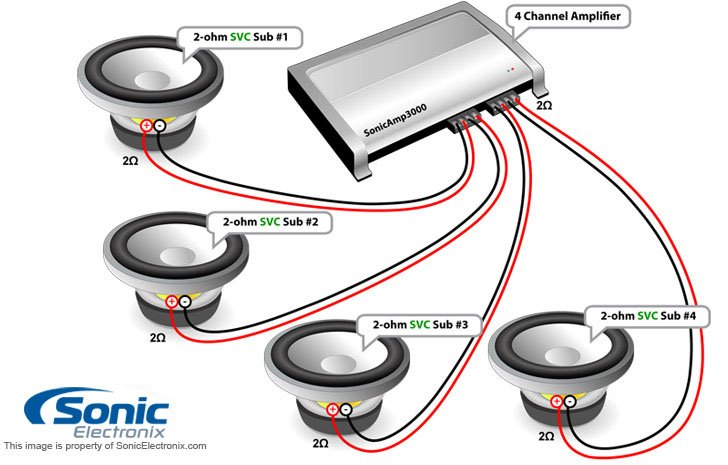 10 Dvc Subwoofer Wiring Diagrams - Wiring Diagrams  Ohm Subwoofer Wiring Diagram Diagrams Sonic on