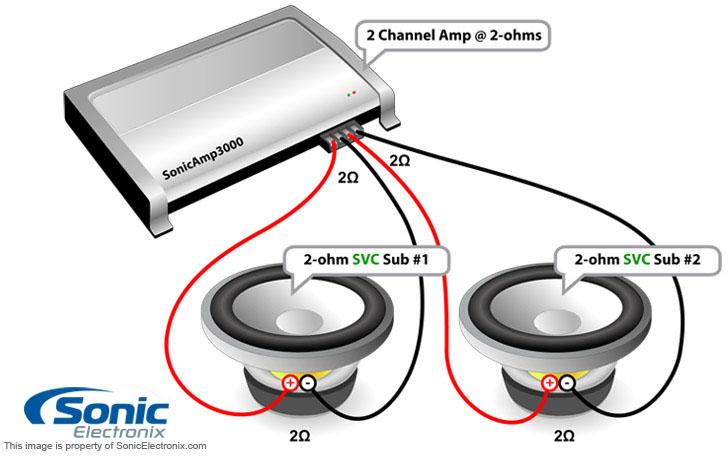 Jl Audio Jx1000  1d 2 Subwoofer 2ohm Wiring Diagram