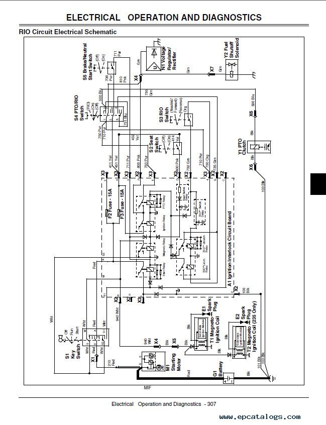 John Deere Gt245 Wiring Diagram Manual Guide