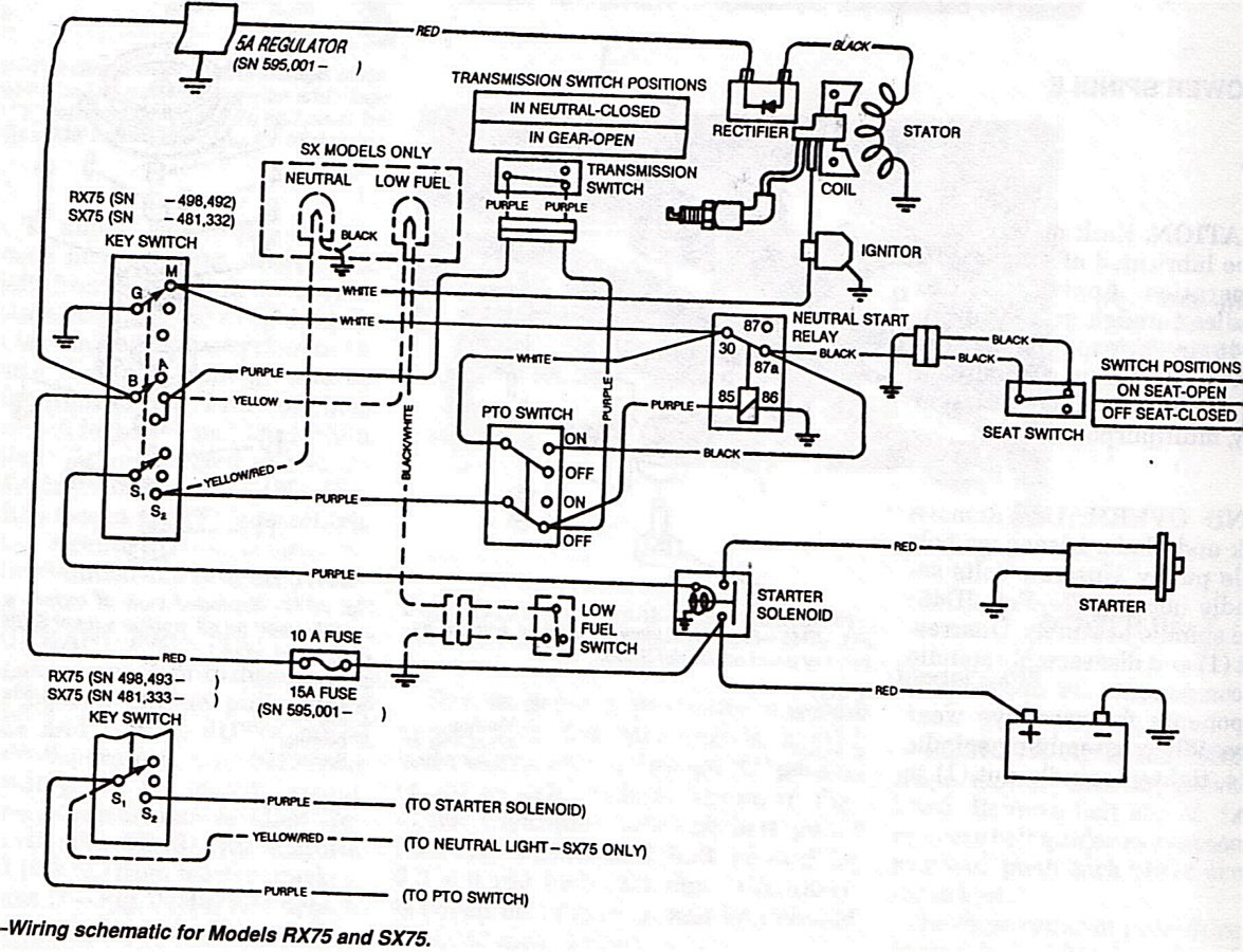 Briggs And Stratton Model 42A707 Wiring Diagram from diagramweb.net