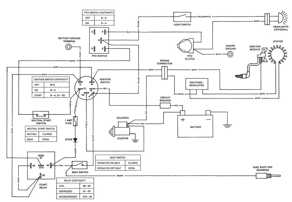Stx38 Wiring Schematic - Oldsmobile Alero Wiring Diagrams for Wiring  Diagram SchematicsWiring Diagram Schematics