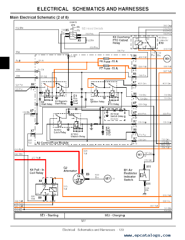 DIAGRAM] John Deere X595 Wiring Diagram FULL Version HD Quality Wiring  Diagram - GIVEDIAGRAM.POLISPORTCAPOLIVERI.IT | X740 John Deere Wiring Schematic |  | Polisport Capoliveri