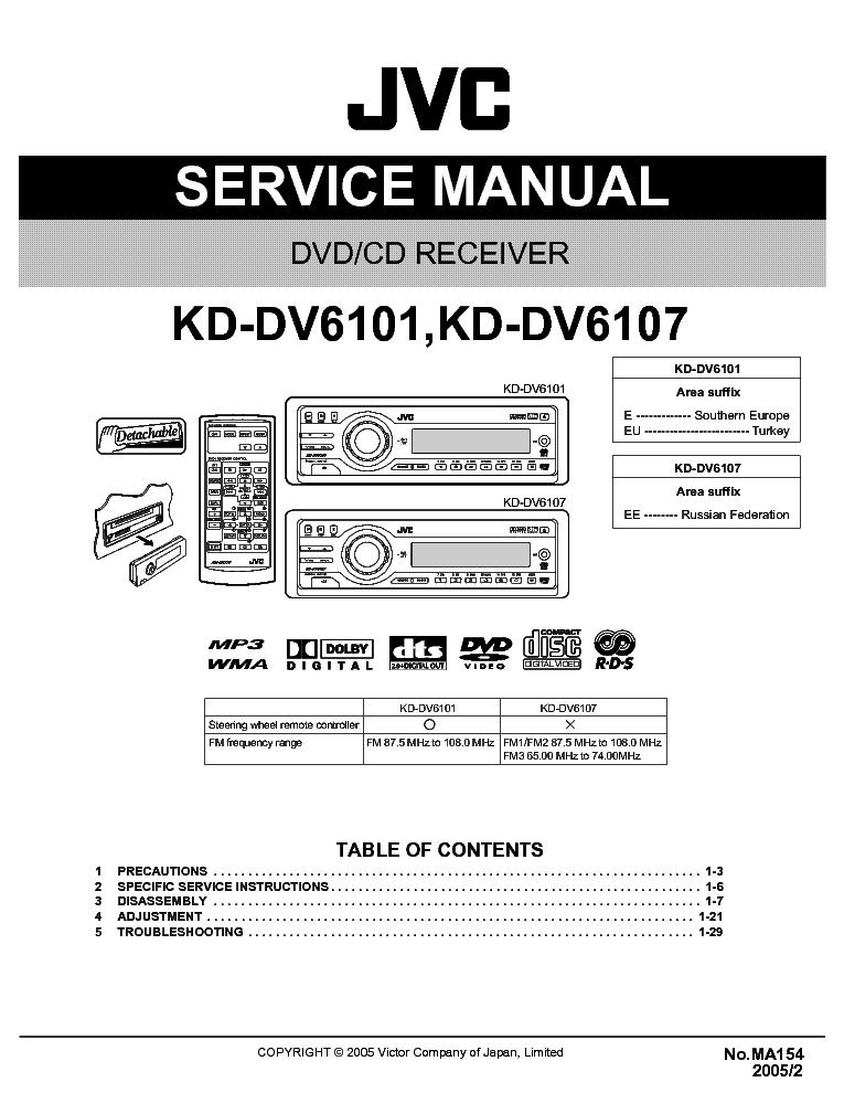 Jvc Kd Sr60 Wiring Diagram from diagramweb.net