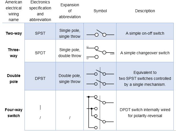 Kasa Tp Link Wiring Diagram