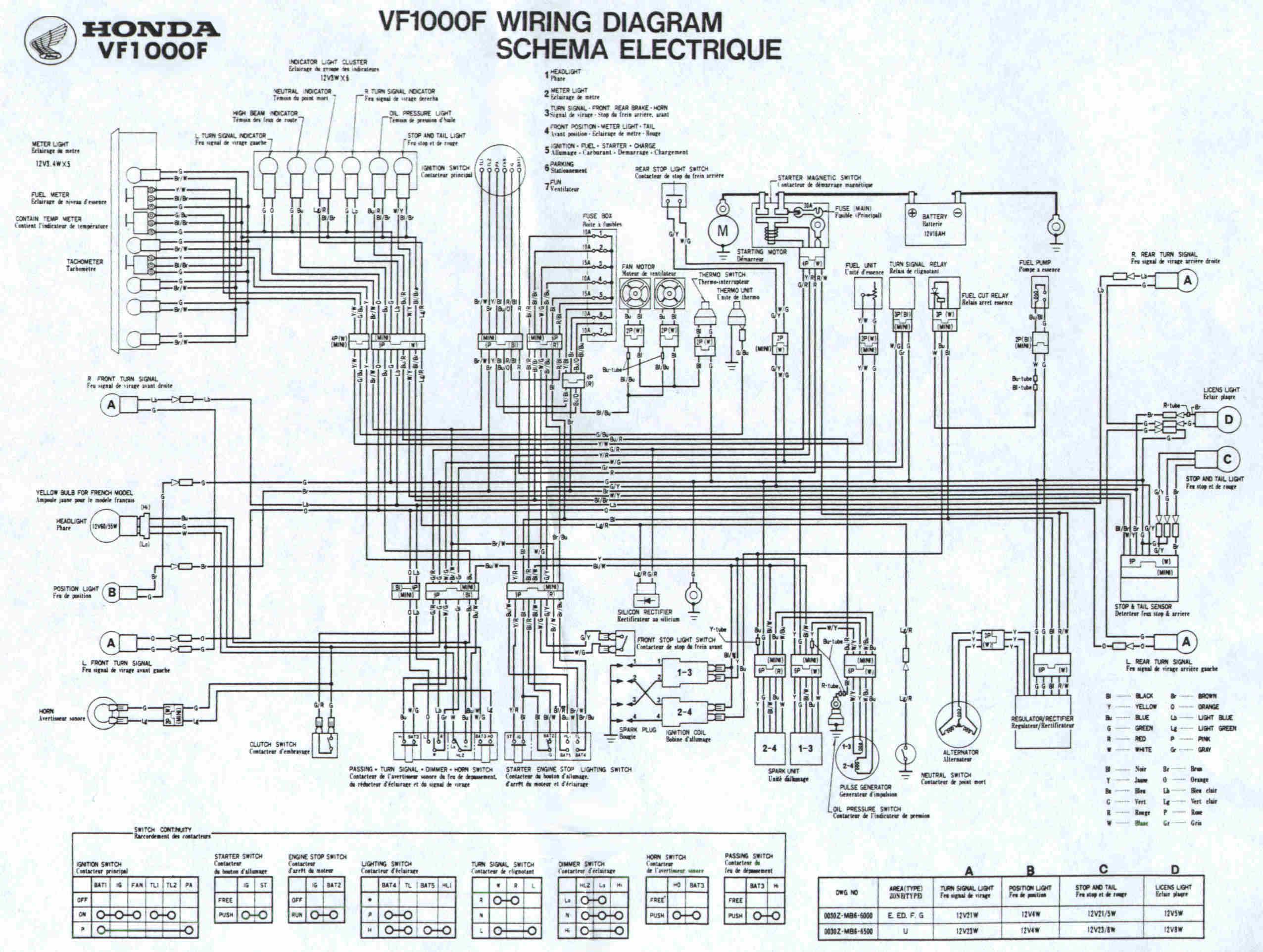 Kawasaki Bayou 220 Ignition Switch Wiring Diagram