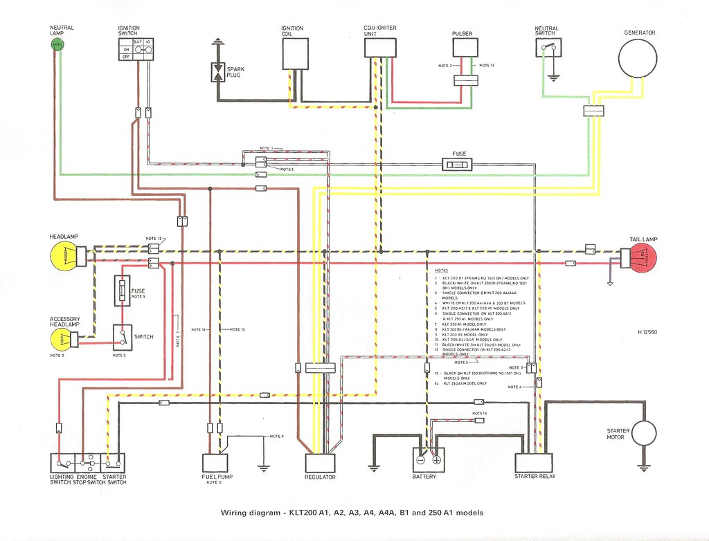 Diagram 1983 Kawasaki Klt 200 Wiring Diagram Full Version Hd Quality Wiring Diagram Diagramsolden Unbroken Ilfilm It