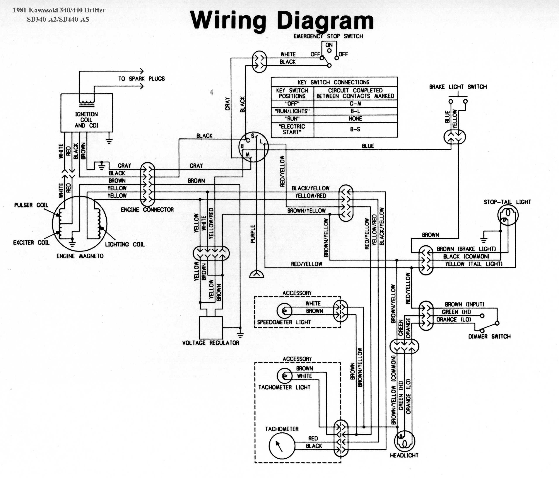 DIAGRAM] 1980 Kawasaki Ltd 440 Wiring Diagram FULL Version HD Quality Wiring  Diagram - MAMI-DIAGRAM.RADD.FRDiagram Database - Radd