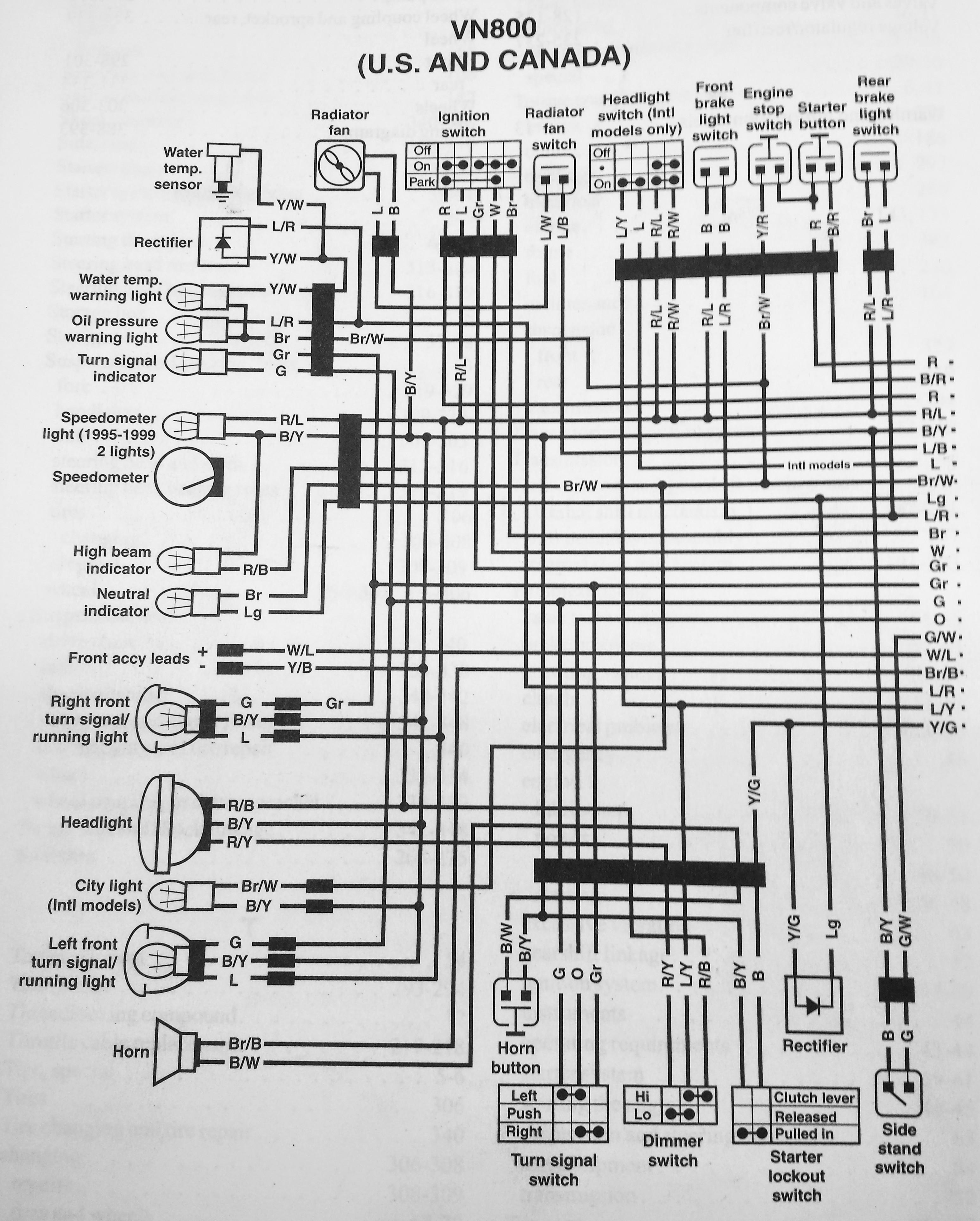 Kawasaki Vn800 Wiring Diagram