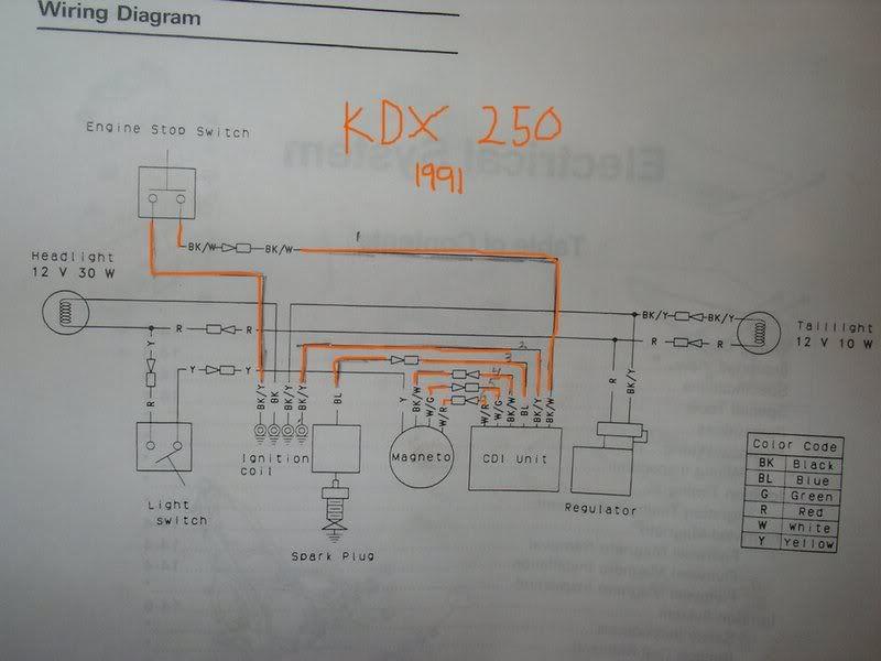 kdx 250 wiring diagram centurion smartguard wiring diagram centurion smartguard wiring diagram centurion smartguard wiring diagram centurion smartguard wiring diagram
