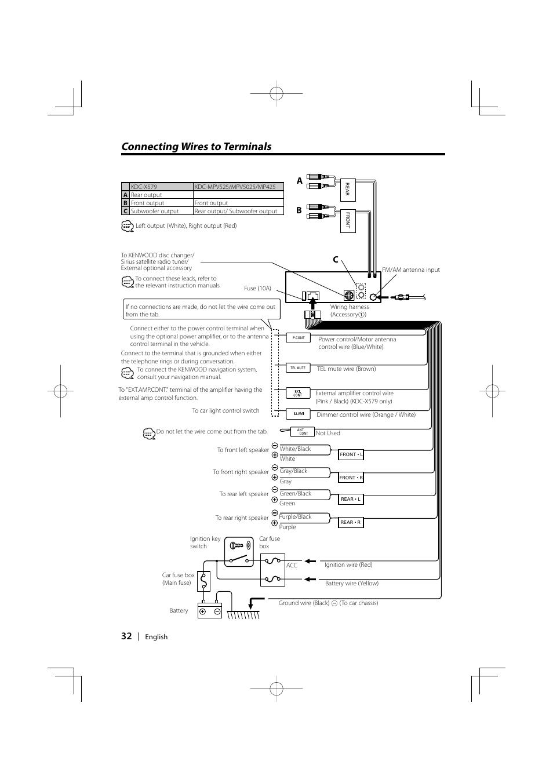 Kenwood Dnx572bh Wiring Diagram