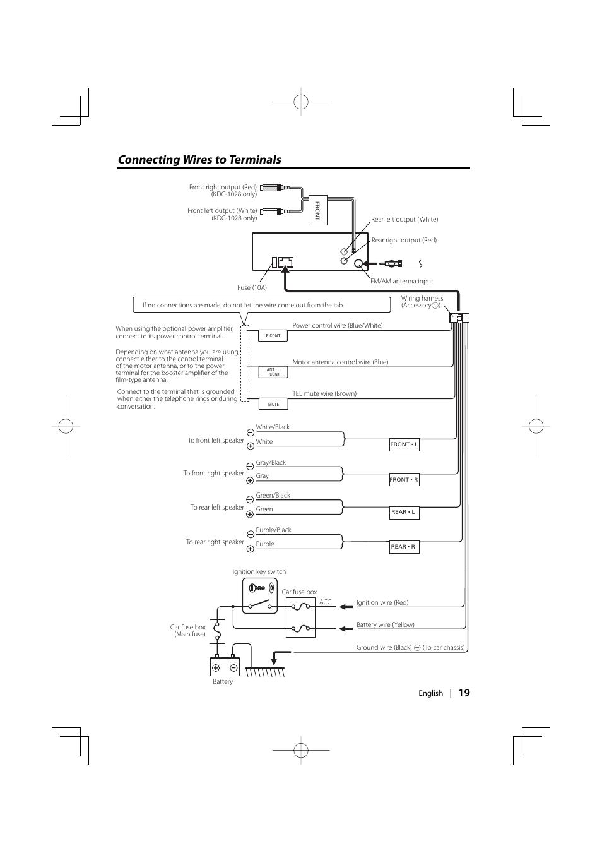 Kenwood Kdc X597 Wiring Diagram from diagramweb.net