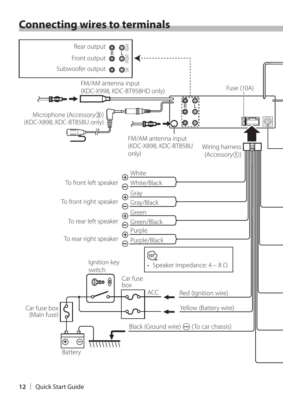 Kenwood Subwoofer Bridge Wiring Diagram