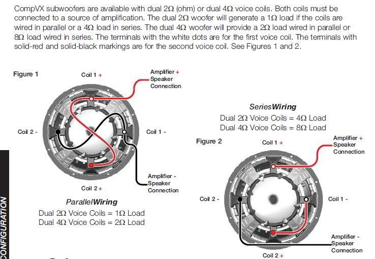 Dual 4 Ohm Wiring Diagram | wiring diagram Wiring Diagram For Dvc Subwoofer on amplifier wiring diagram, kicker sub wiring diagram, 4 ohm speaker wiring diagram, 5 channel amp wiring diagram, dvc subs to mono block hook diagram, car stereo help wiring diagram, car subs wiring diagram, dvc 4 ohm wiring-diagram, 2 channel amp wiring diagram,