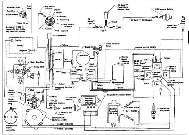 Kohler Cv20s Wiring Diagram