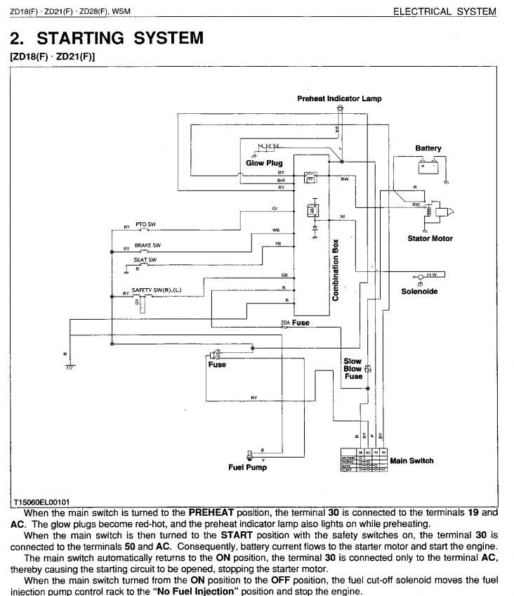 Kubota L2800 Wiring Diagram