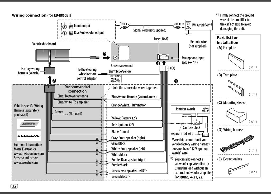 [DIAGRAM_38EU]  Jvc Kw Av60bt Wiring Diagram Diagram Base Website Wiring Diagram -  IMAGEVENNDIAGRAM.SPEAKEASYBARI.IT | Kw Wiring Diagram |  | Diagram Base Website Full Edition - speakeasybari.it