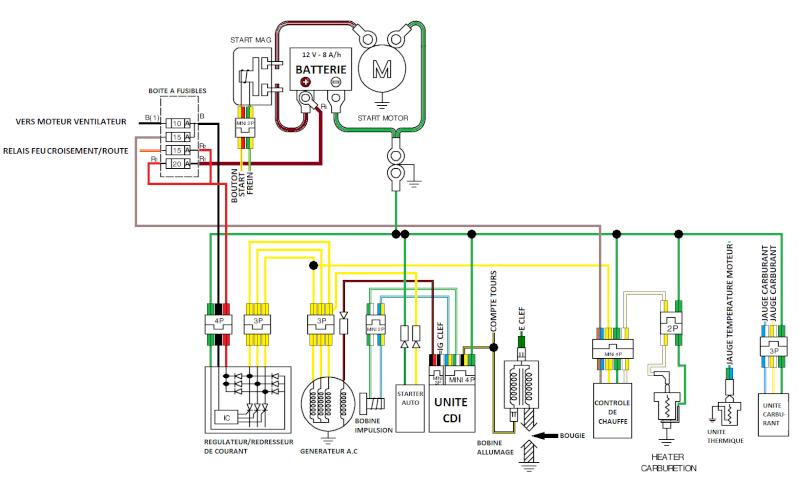 Kymco Grand Dink 125 Wiring Diagram