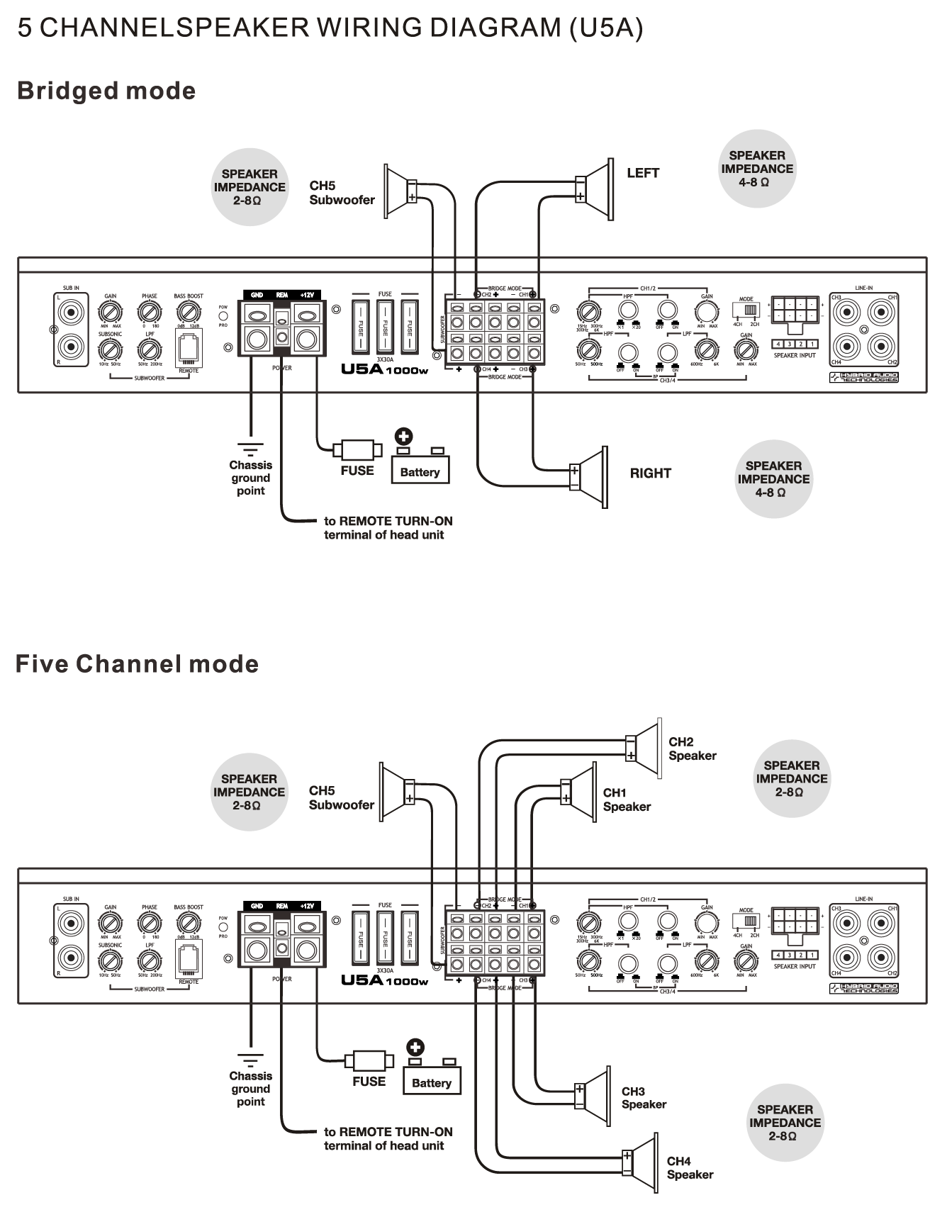 Liftmaster 1  2 Hp Wiring Diagram Adding 850lm