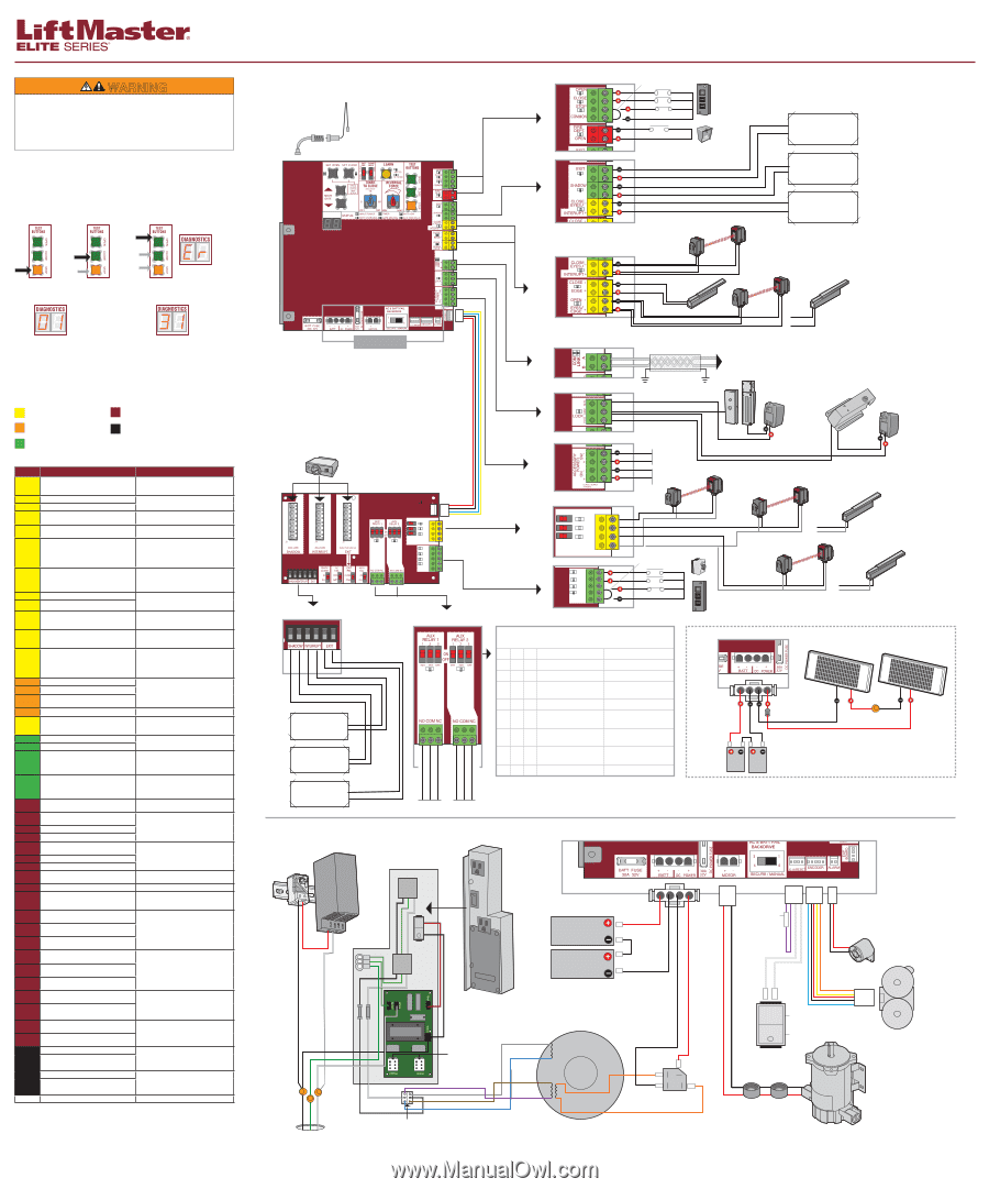 Liftmaster 850Lm Wiring Diagram from diagramweb.net