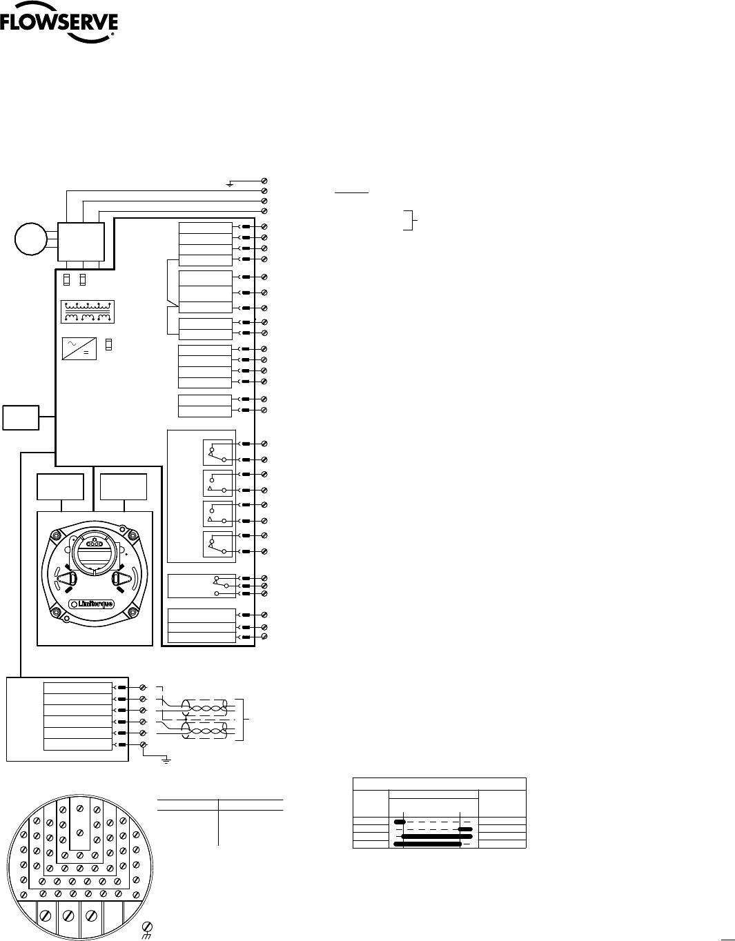 Limitorque Actuator Wiring Diagram