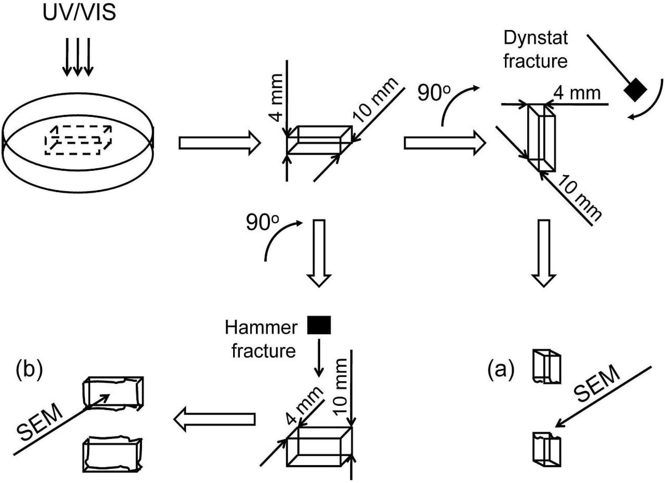 Diagram Lincwelder 225 Wiring Diagram
