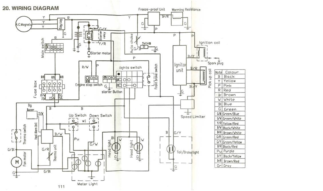 Kawasaki Bayou 220 Ignition Switch Wiring Diagram from diagramweb.net