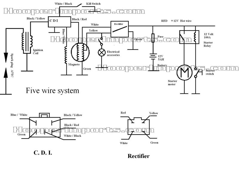 12 Volt Power Wheels Wiring Diagram from diagramweb.net
