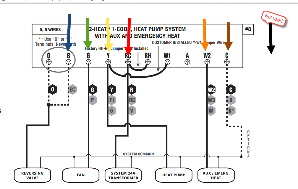 Programmable Thermostat Wiring Diagram from diagramweb.net