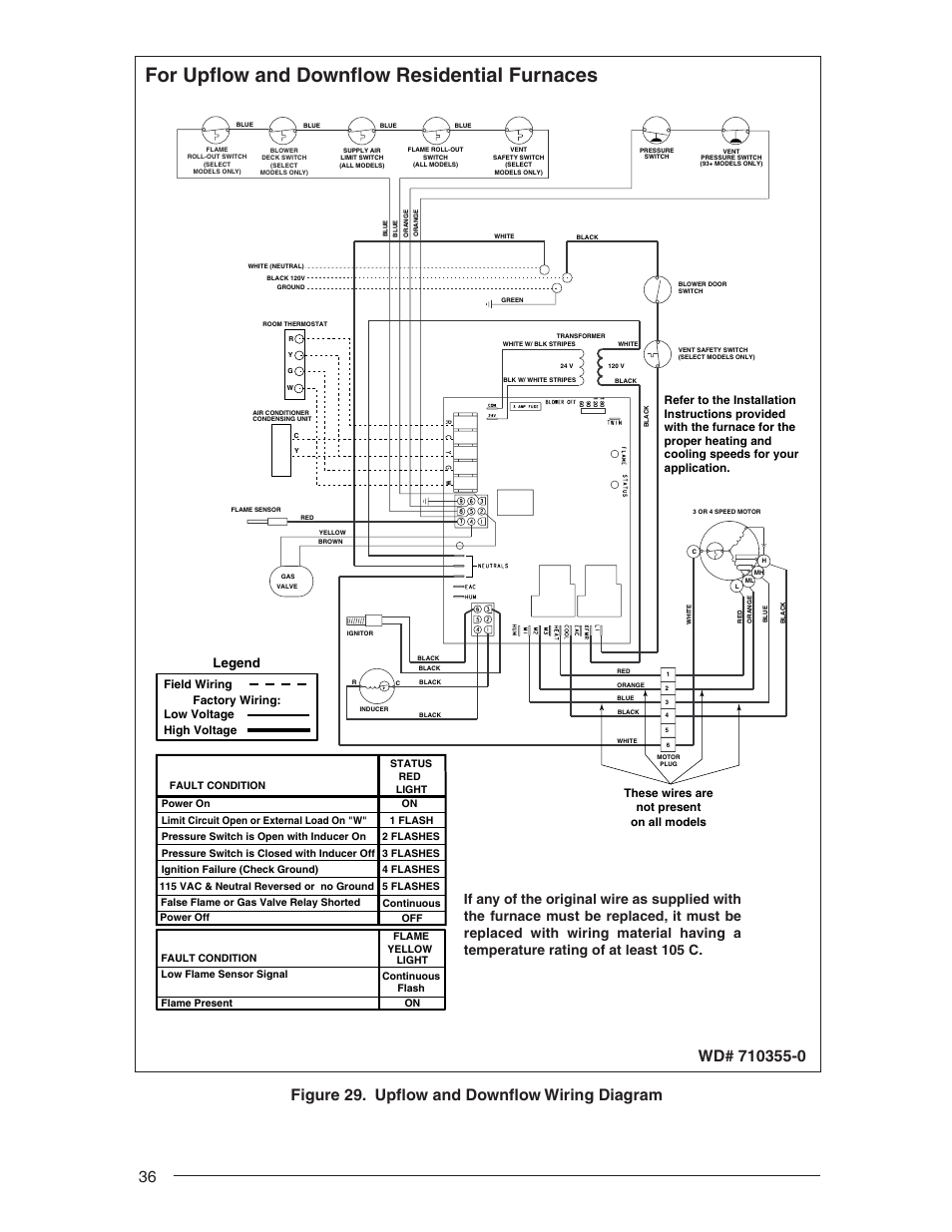 Luxaire Wiring Diagram