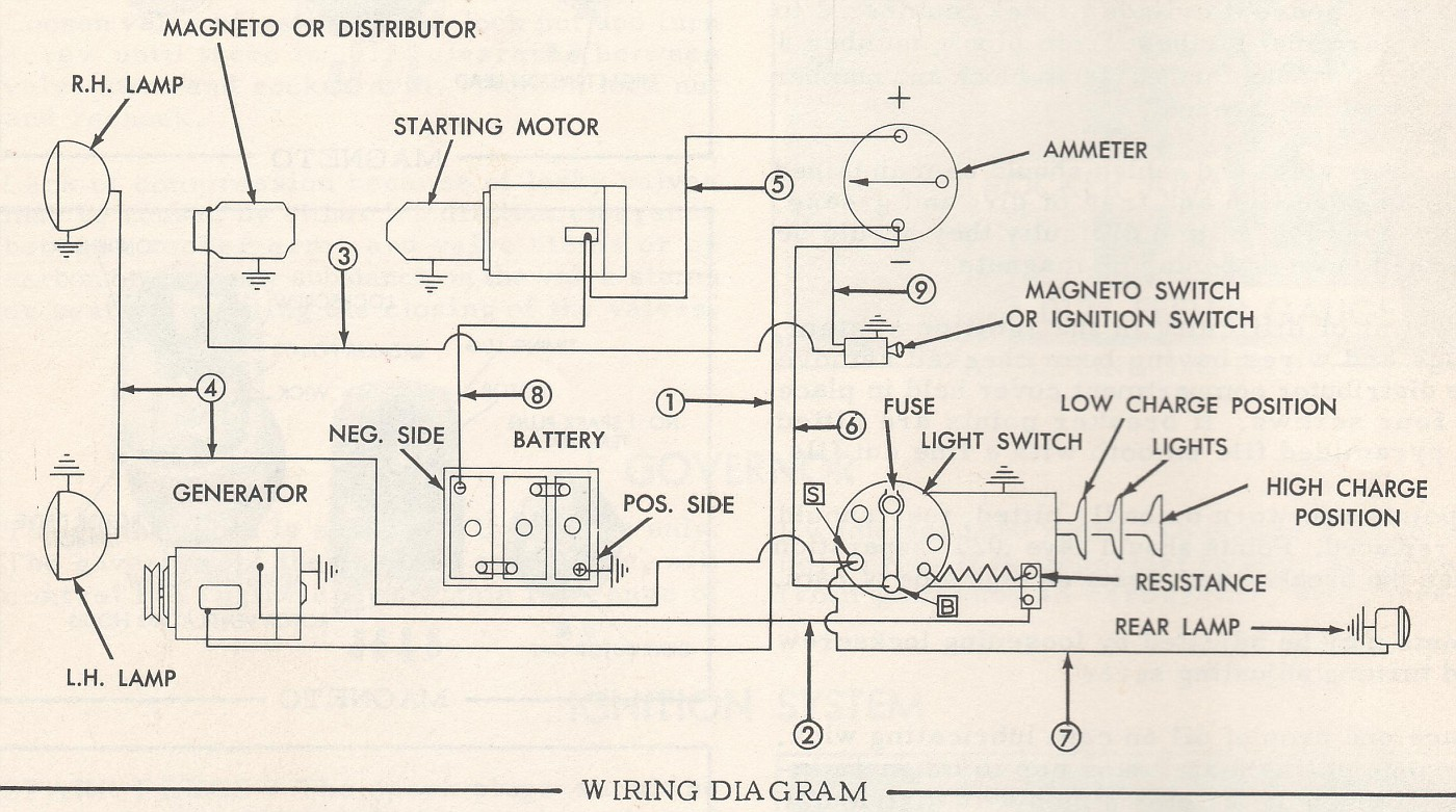 Wiring Diagram For 245 John Deere Tractor Free Download Truck And Trailer Plug Wiring Diagram 7 For Wiring Diagram Schematics