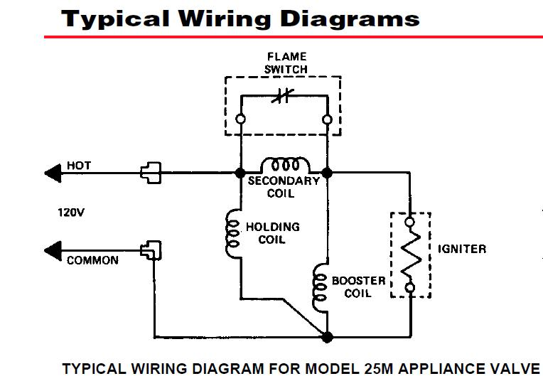 maytag neptune washer water valve wiring diagram. Black Bedroom Furniture Sets. Home Design Ideas