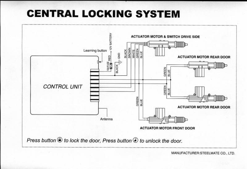 Mercedes Vito Central Locking Wiring Diagram