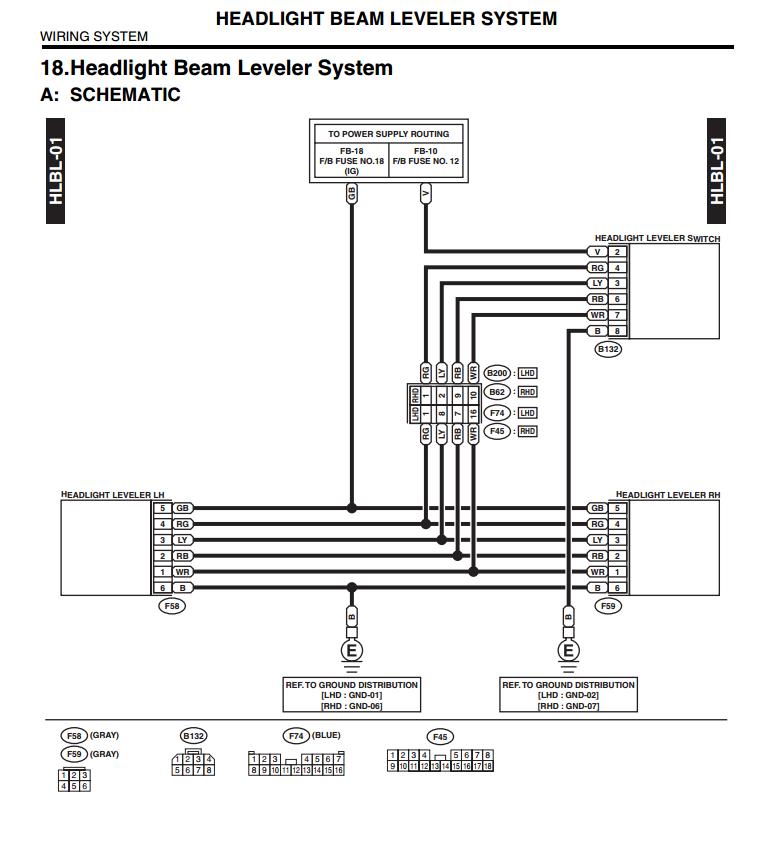 DIAGRAM] Subaru Impreza Headlight Wiring Diagram FULL Version HD Quality Wiring  Diagram - HPSUSPENSIONS.PHOTOSCRATCH.FRhpsuspensions.photoscratch.fr