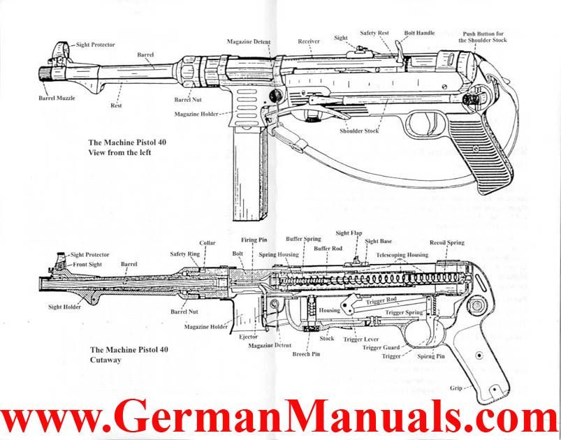 Mp40 Parts Diagram