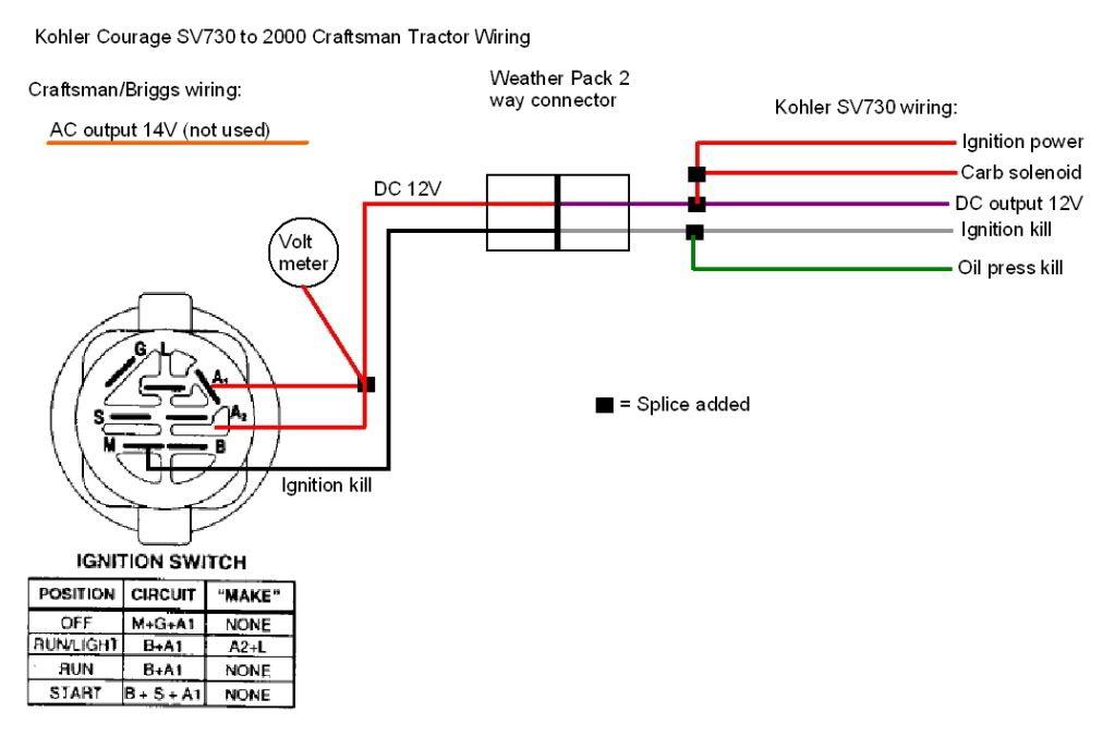Mtd Troy Bilt 21hp Briggs Wiring Diagram 6pin