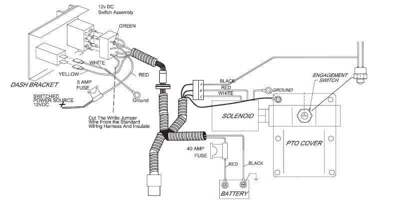 [FPER_4992]  DIAGRAM> Diagram Muncie Wiring Mesp401 FULL Version HD Quality Wiring  Mesp401 - USE-CASEDIAGRAM.ANEMONELAB.IT | K3500 Pto Wire Diagram |  | Diagram Database - anemonelab