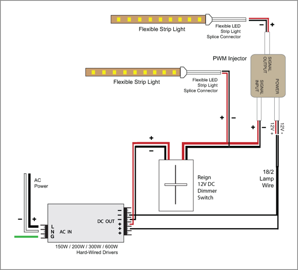 Mutiple Led Troffer Light Dimmer Wiring Diagram