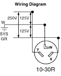 Nema 10 30r Wiring Diagram
