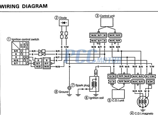 Diagram Wiring Diagram Cdi Racing Full Version Hd Quality Cdi Racing Diagramduck Ozeallunettes Fr