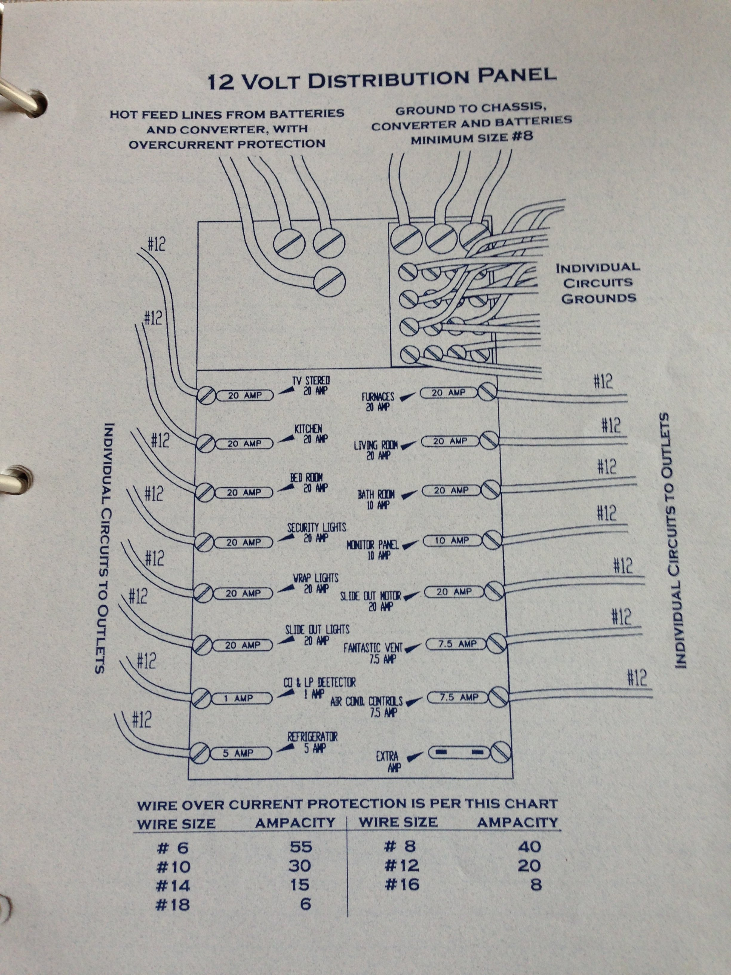 Newmar Dutch Star Wiring Diagram