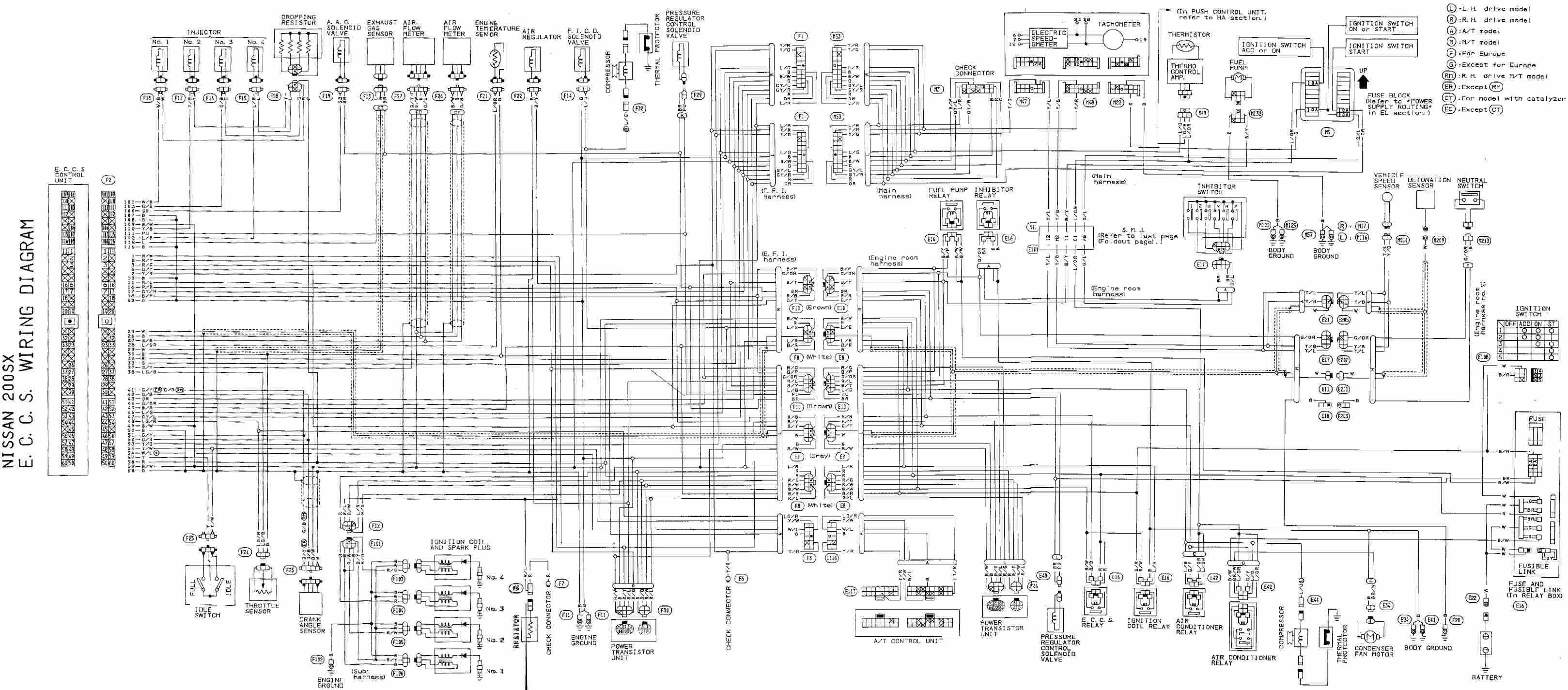 Nissan Atleon Wiring Diagram