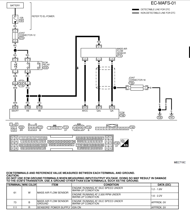 Nissan Sr20de Mass Airflow Wiring Diagram