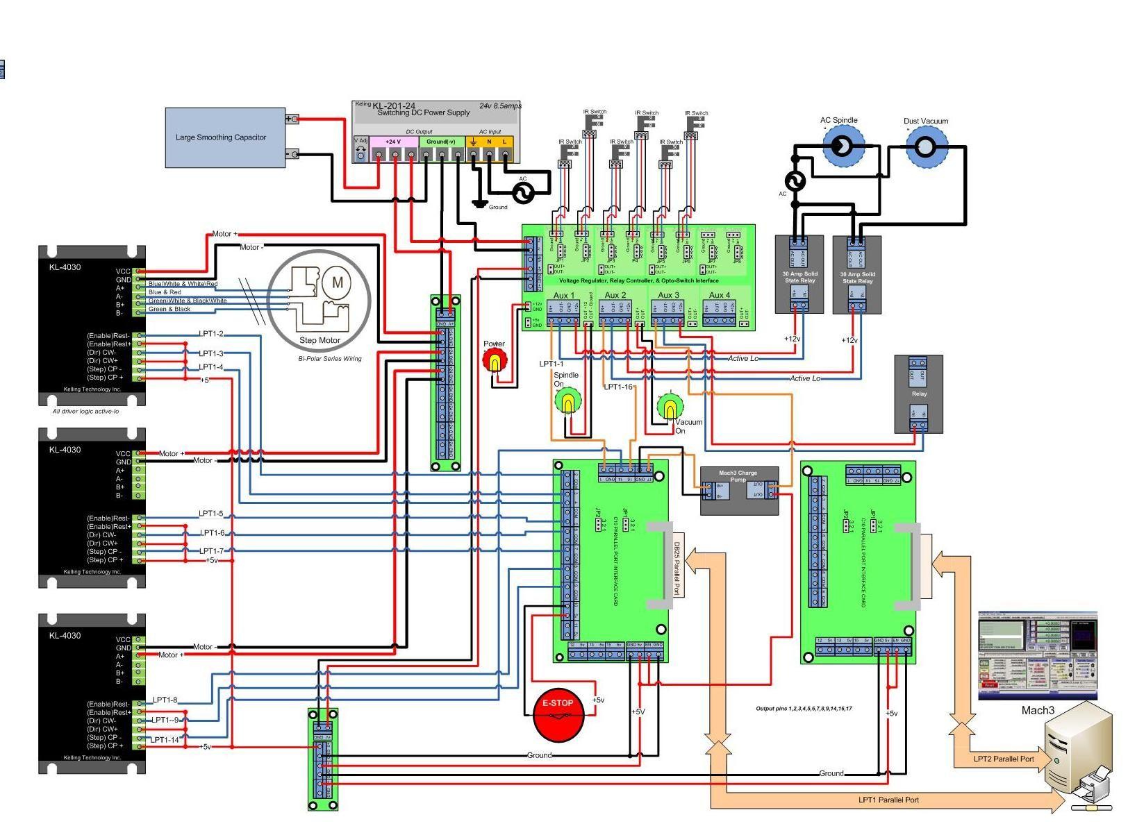 Nvem Cnc Wiring Diagram