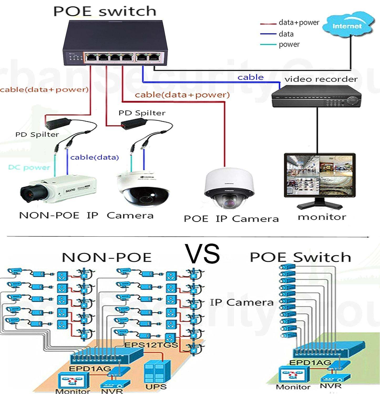 Nvr Switch Wiring Diagram