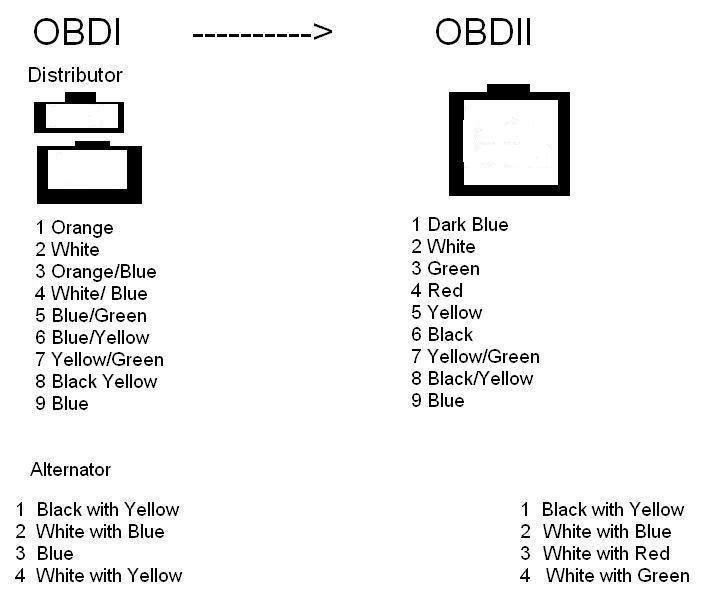 Obd2a To Obd1 Distributor Wiring
