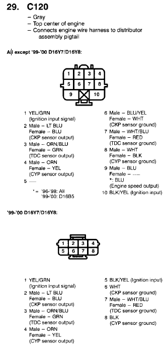 Distributor Wiring Diagram from diagramweb.net