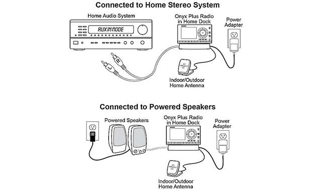 Oem Vw Sirius Tuner Wiring Diagram
