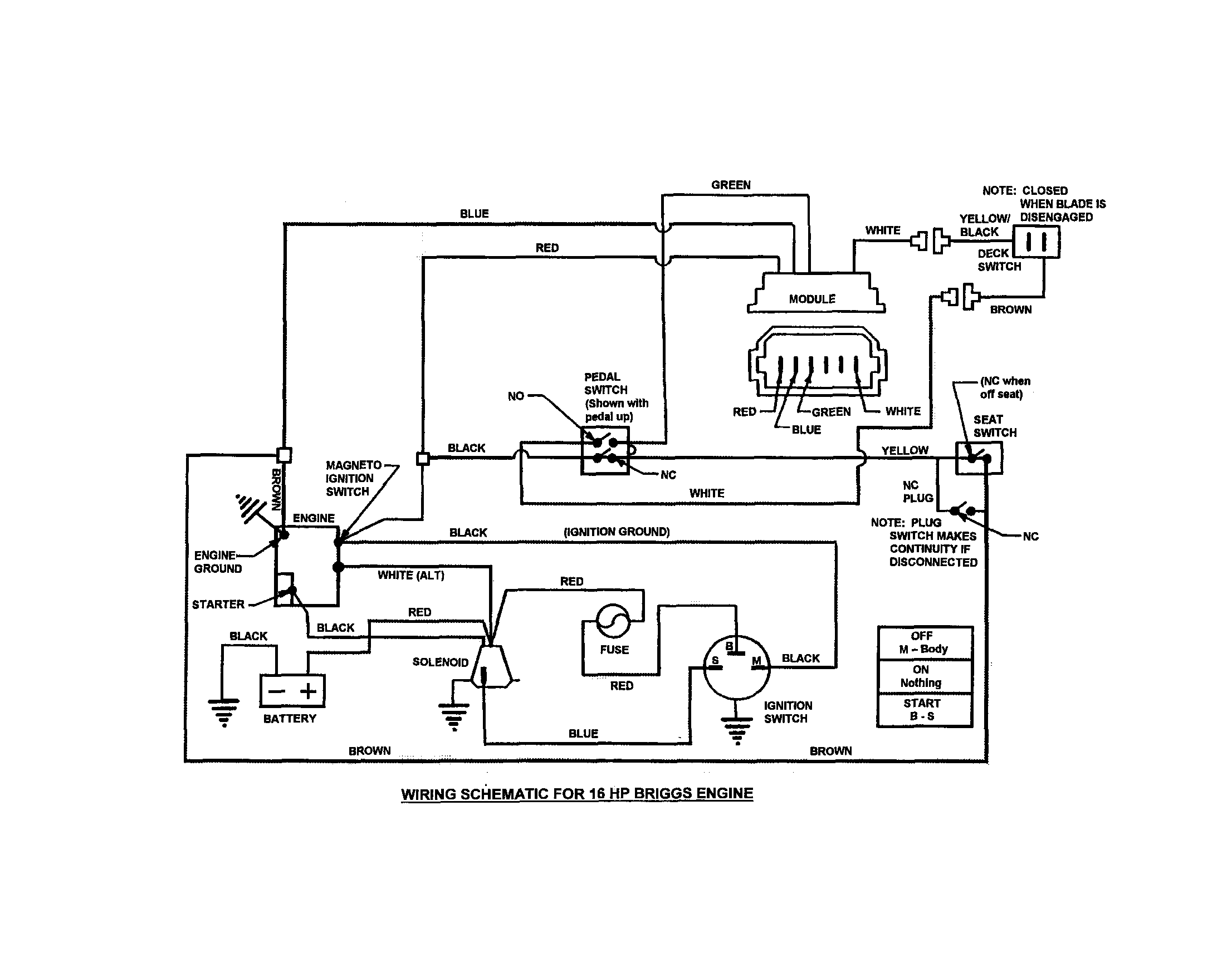 Old 10hp Rear Engine Snapper Wiring Diagram