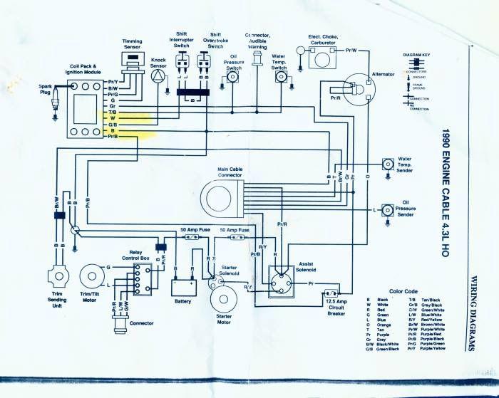 Diagram 1989 Omc 305 Inboard Wiring Diagram Full Version Hd Quality Wiring Diagram Diagramlar1 Discountdellapiastrella It