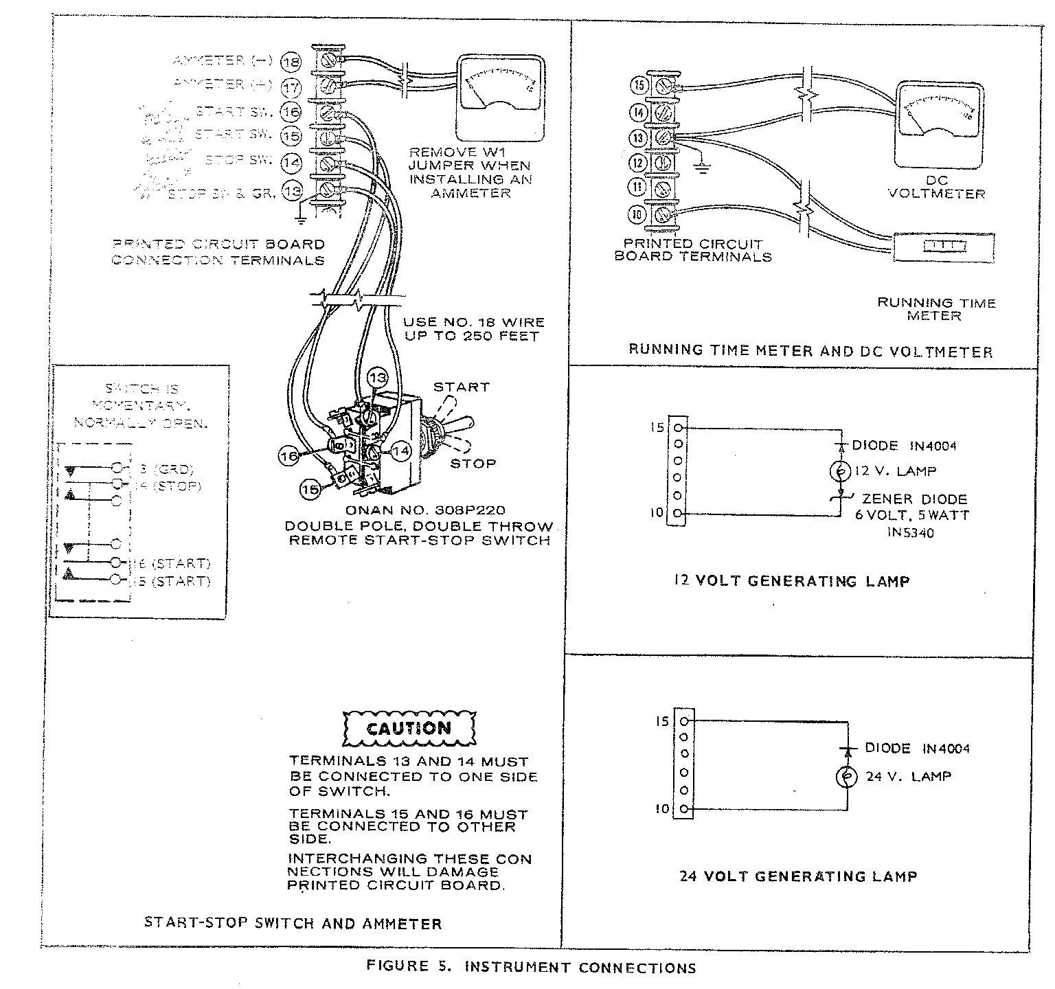 DIAGRAM] Onan Rv Generator Remote Wiring Diagram FULL Version HD Quality Wiring  Diagram - SEADOOWIRINGPDF.EVALINKA.FRevalinka